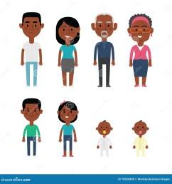 flat vector african american family members [ 1300 x 1390 Pixel ]