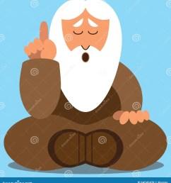 bearded wise man dispensing wisdom [ 1318 x 1300 Pixel ]