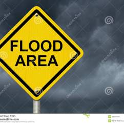 Laminate Flooring Kitchen Contemporary Design Flood Warning Royalty Free Stock Photos - Image: 34066268