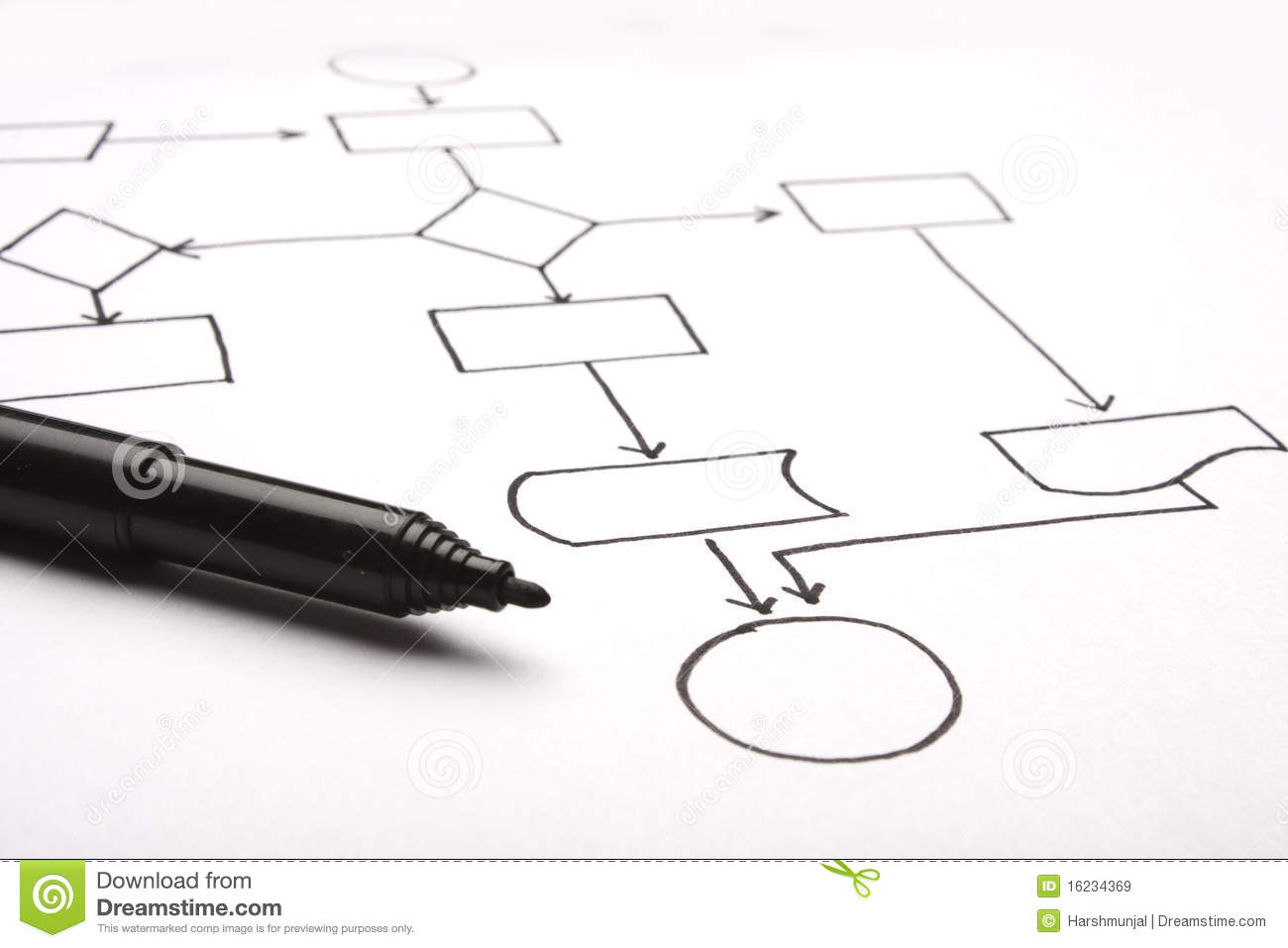 Flow chart stock image. Image of showing, strategy