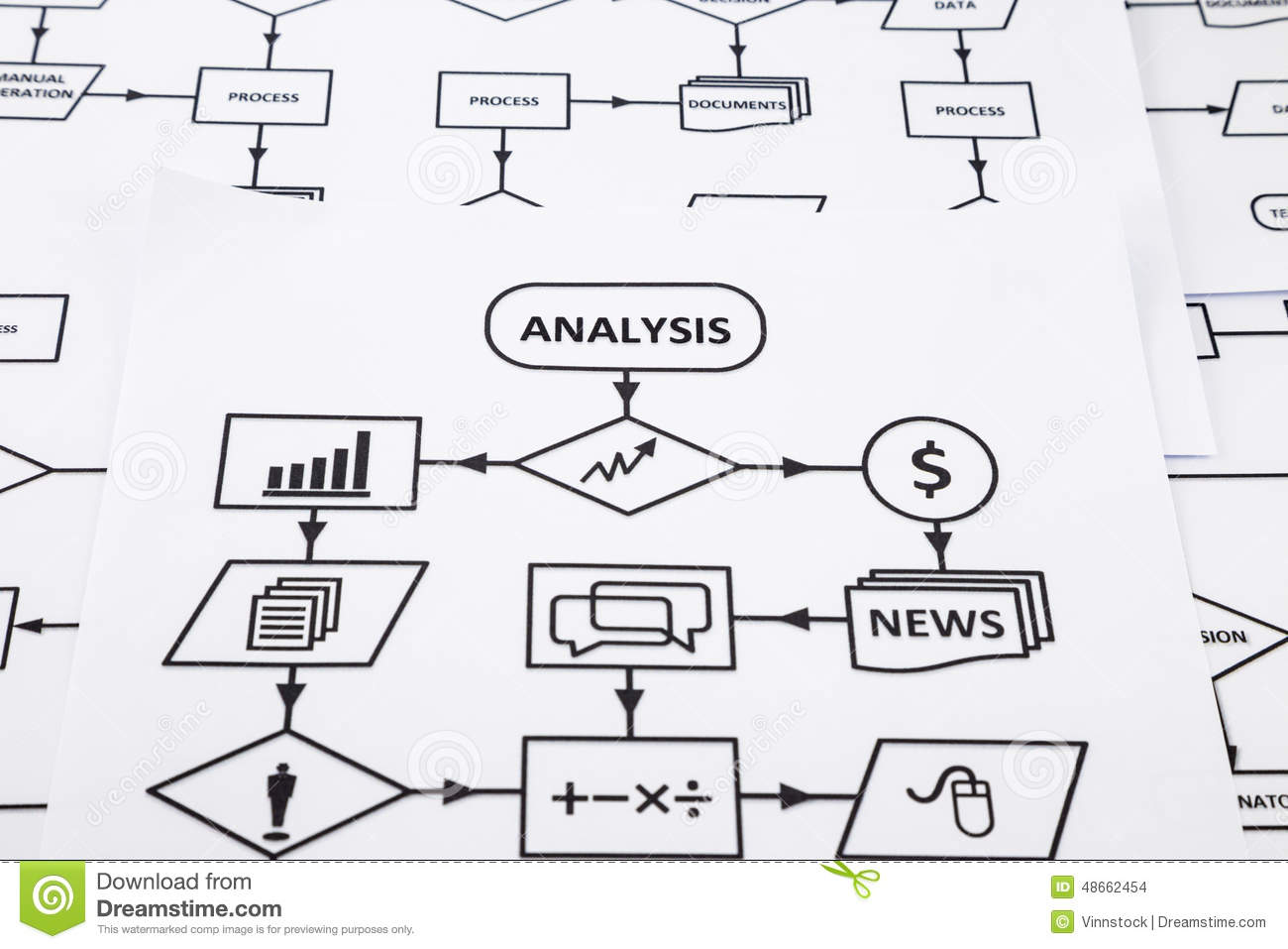 Flow Chart Ofysis Information System Stock Photo