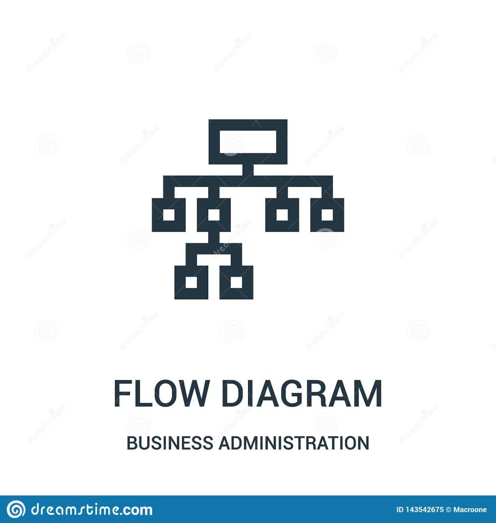medium resolution of flow diagram icon vector from business administration collection thin line flow diagram outline icon vector illustration linear symbol for use on web and
