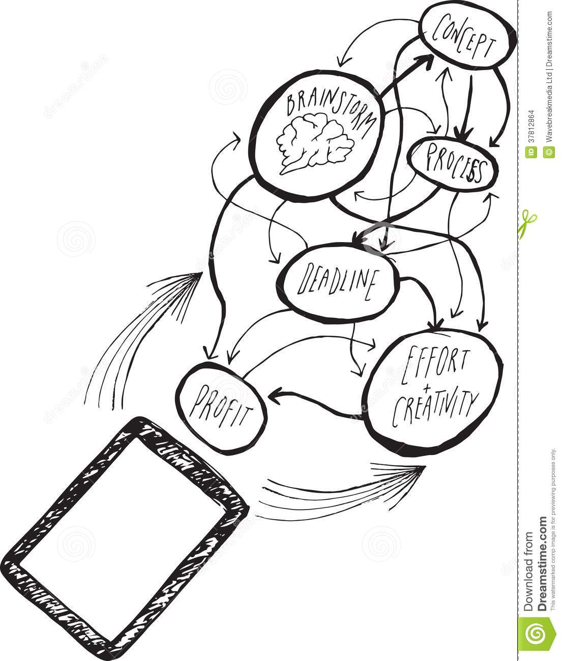 Flowchart With Digital Tablet Doodle Stock Illustration