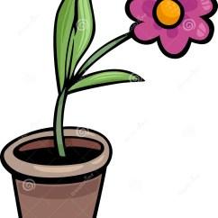 Plant Diagram Clip Art 1981 Honda Cb750 Wiring Flower In Pot Cartoon Illustration Stock Vector