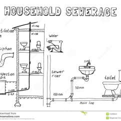 Diagram Of A Toilet Flush System Network Design Flushing Cartoons Illustrations And Vector Stock Images