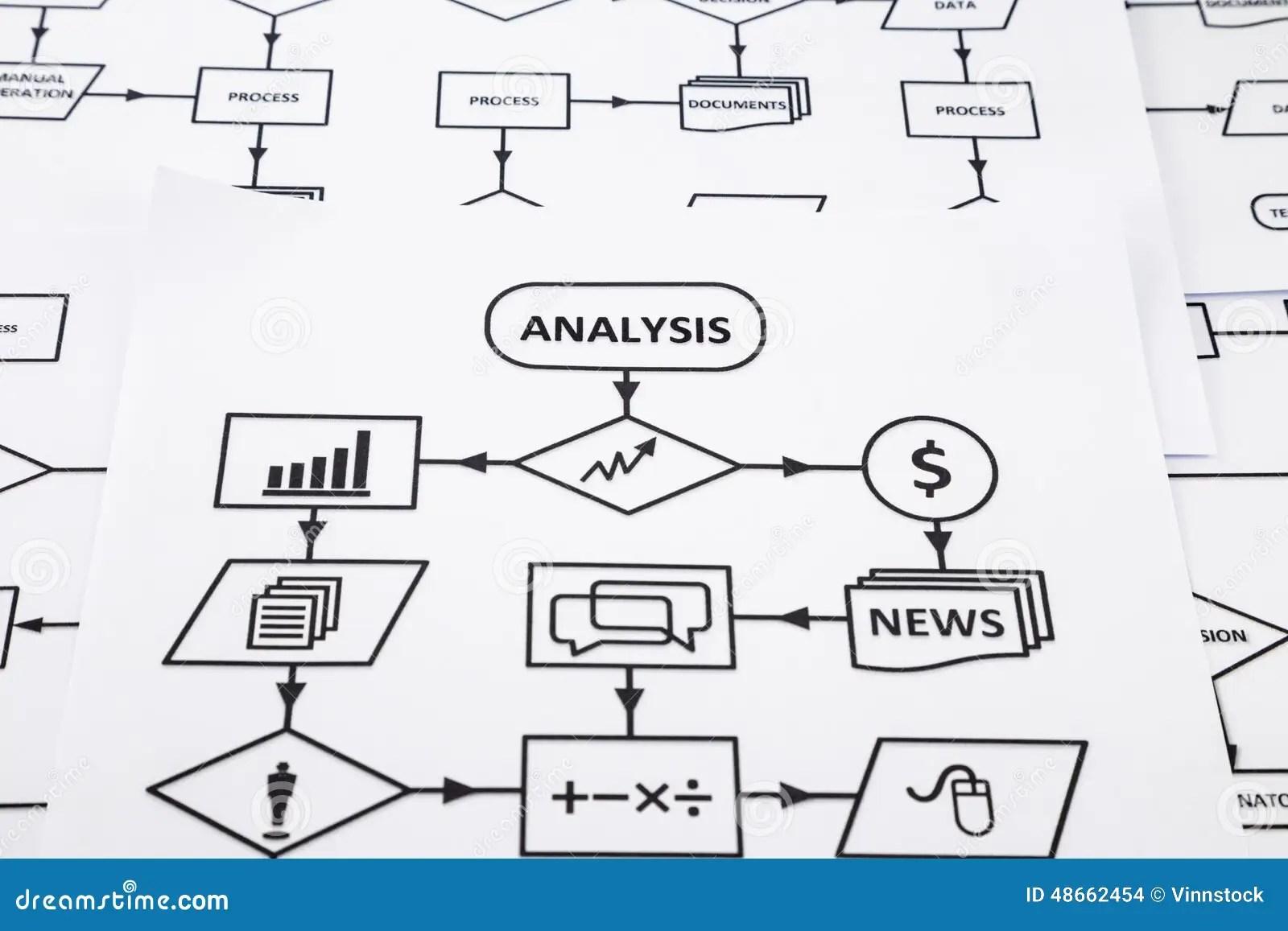 Flussdiagramm Desyseinformationssystems Stockfoto