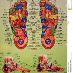 Foot Massage Therapy Diagram 3 Way Light Switch Wiring Multiple Lights Chart Editorial Image