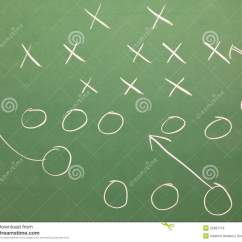 5 3 Defense Diagram 2001 Ez Go Txt Wiring Football Strategy Royalty Free Stock Images - Image: 22687119