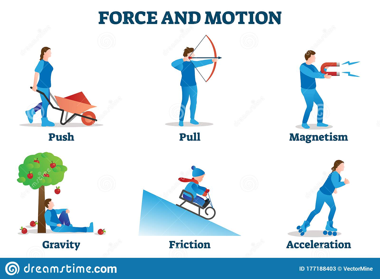 Force And Motion Vector Illustration Physics Movement