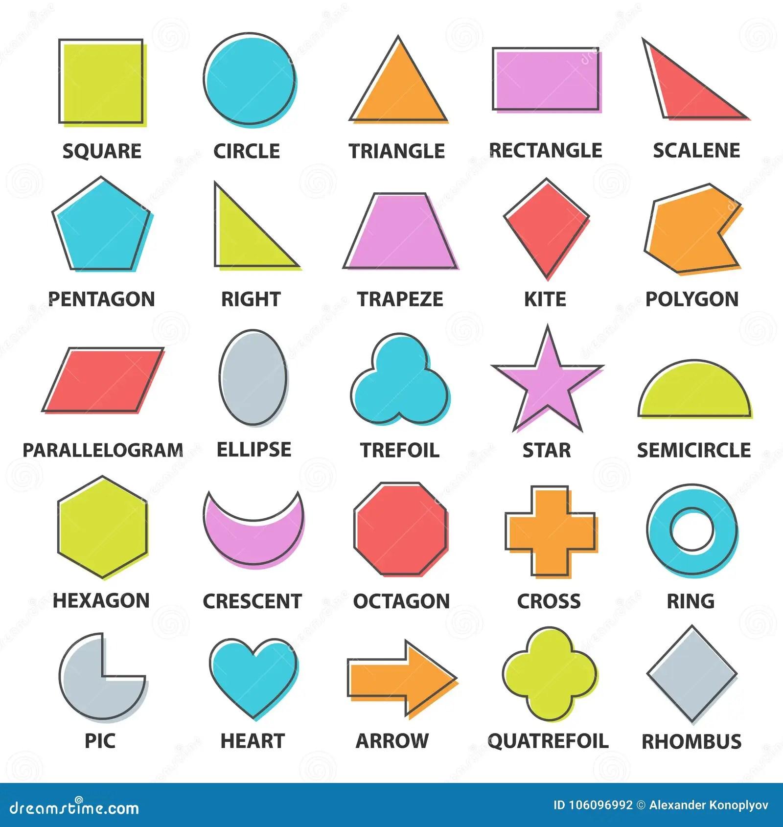 Formas Basicas Ajustadas Ilustracao Do Vetor Ilustracao