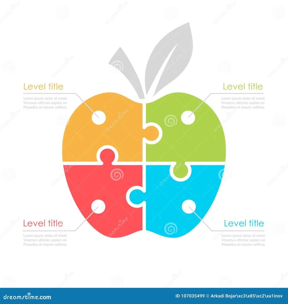 medium resolution of four part diagram with apple