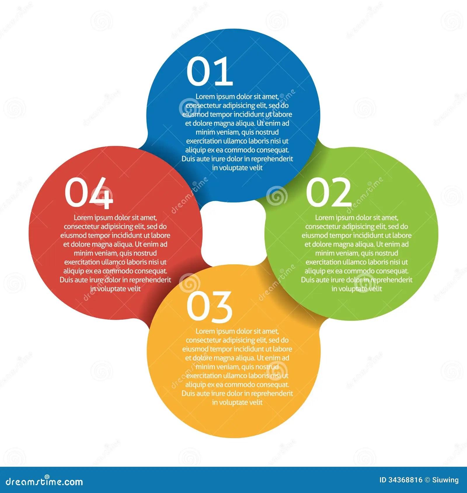 Four Steps Process