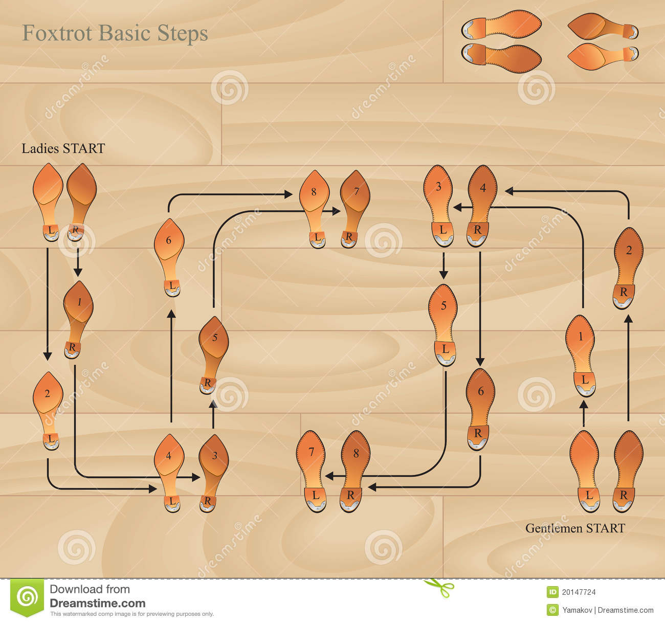 Basic Tango Dance Steps Diagram Diagrams As Well Step