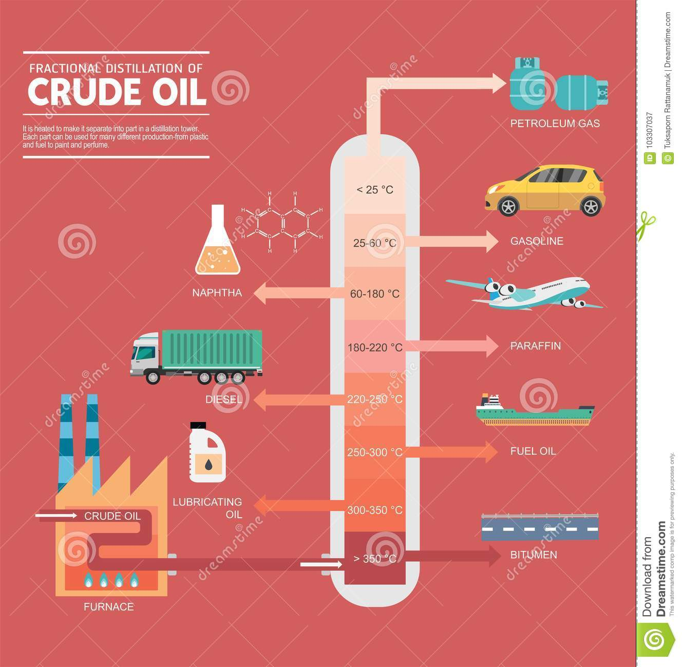 hight resolution of fractional distillation of crude oil diagram