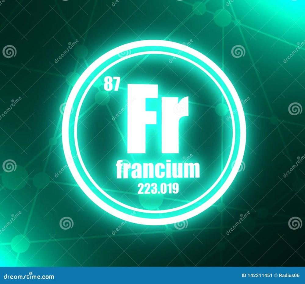 medium resolution of francium chemical element stock illustration illustration of francium shell diagram francium chemical element