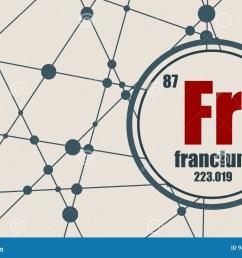 francium chemical element stock vector illustration of molecule ruthenium dot diagram francium chemical element [ 1300 x 935 Pixel ]