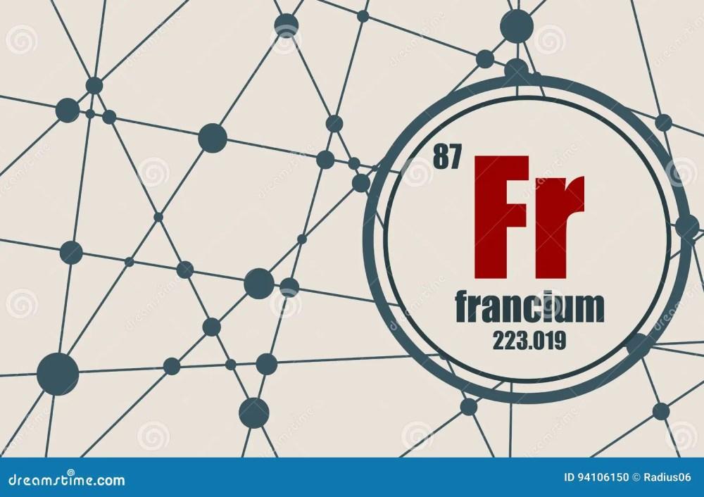 medium resolution of francium chemical element stock vector illustration of molecule ruthenium dot diagram francium chemical element