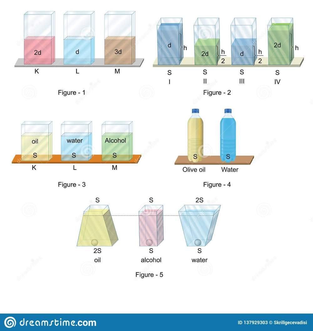 medium resolution of area box chemistry concentration container density desalination design diagram education energy equipment experiment flat fluid force glass