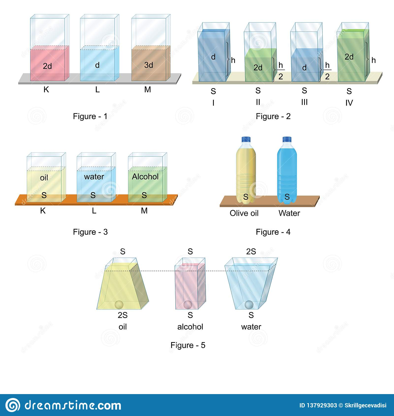 hight resolution of area box chemistry concentration container density desalination design diagram education energy equipment experiment flat fluid force glass
