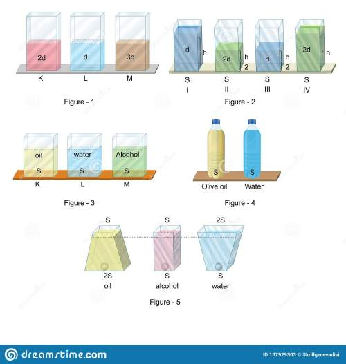 small resolution of area box chemistry concentration container density desalination design diagram education energy equipment experiment flat fluid force glass