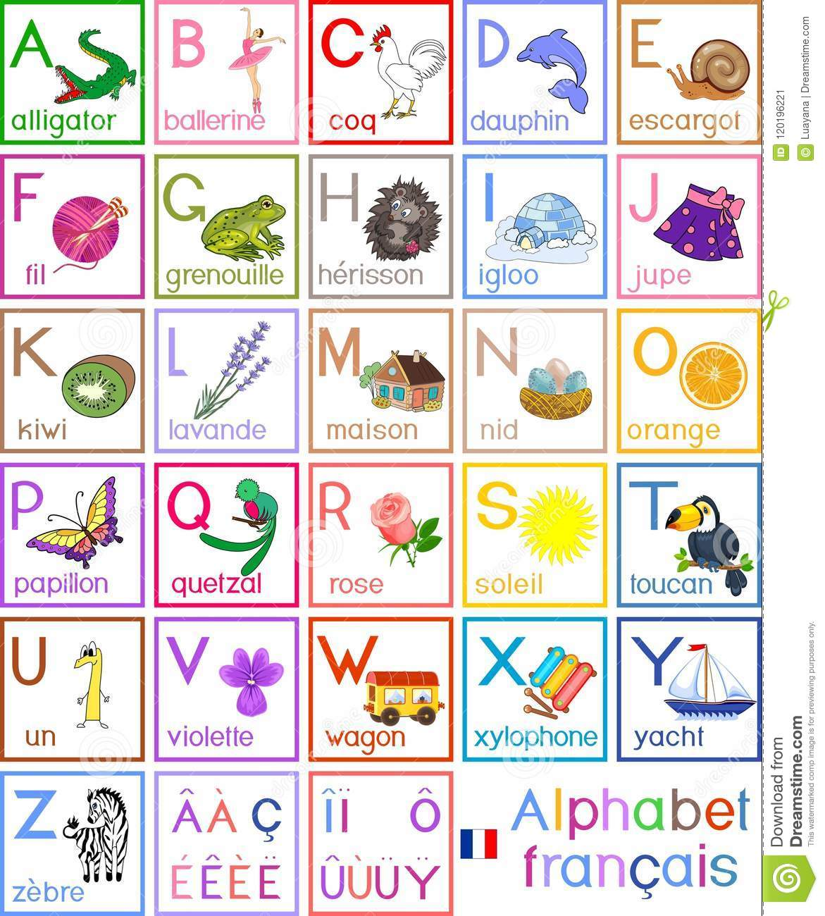 French Alphabet With Pictures And Titles For Children