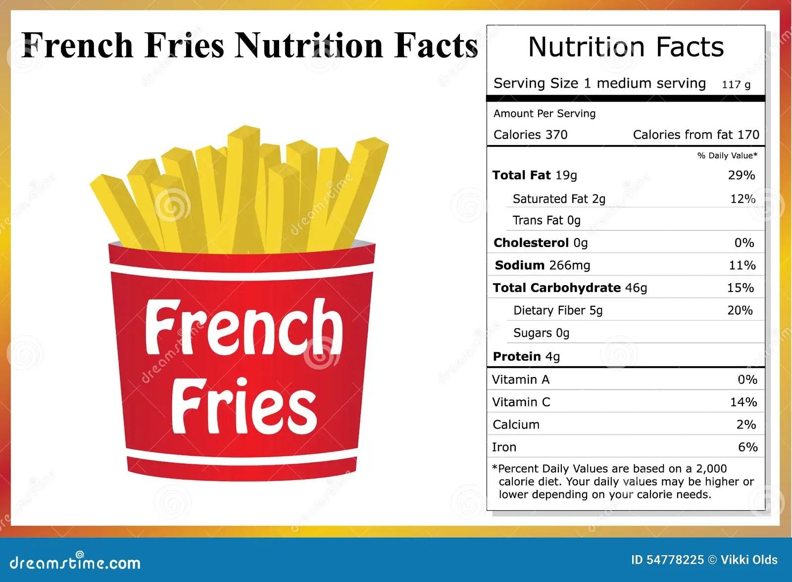 Baked Potato Food Label Worksheet