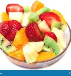 fruchtsalat rezepte suchen bread clip art fruit clip art [ 1300 x 957 Pixel ]