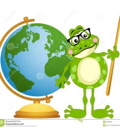 frog teacher with globe [ 1300 x 1299 Pixel ]