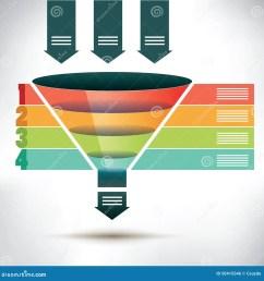 funnel flow chart template [ 1300 x 1386 Pixel ]