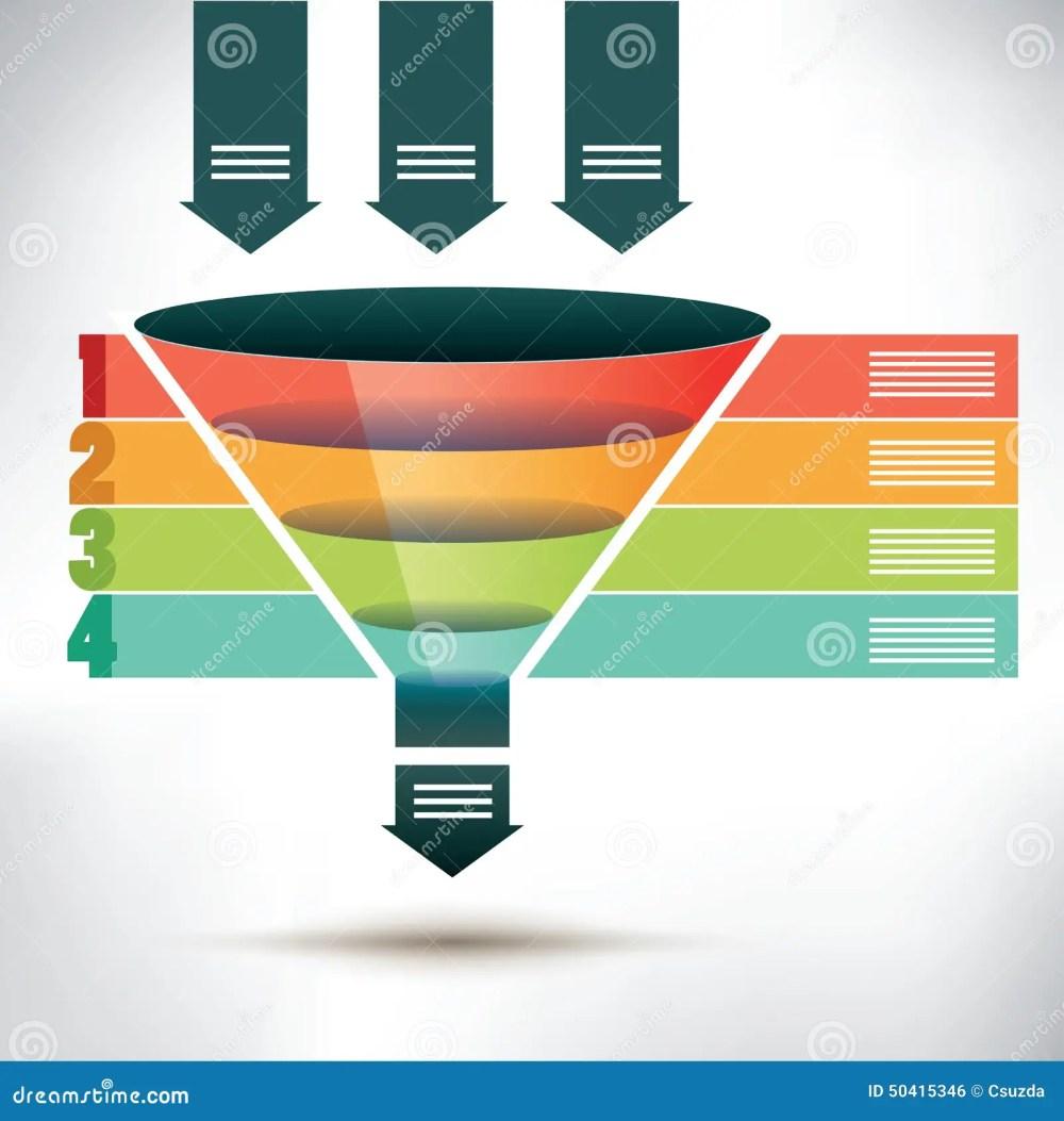 medium resolution of funnel flow chart template
