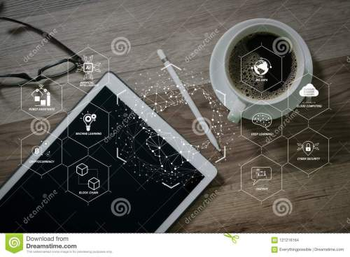 small resolution of futuristic in industry 4 0 and business virtual diagram with ai robot assistant cloud big data and automation coffee cup and digital table dock smart