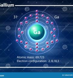 a gallium atom diagram stock vector illustration of clip 140641690 mix a gallium atom diagram [ 1600 x 1234 Pixel ]