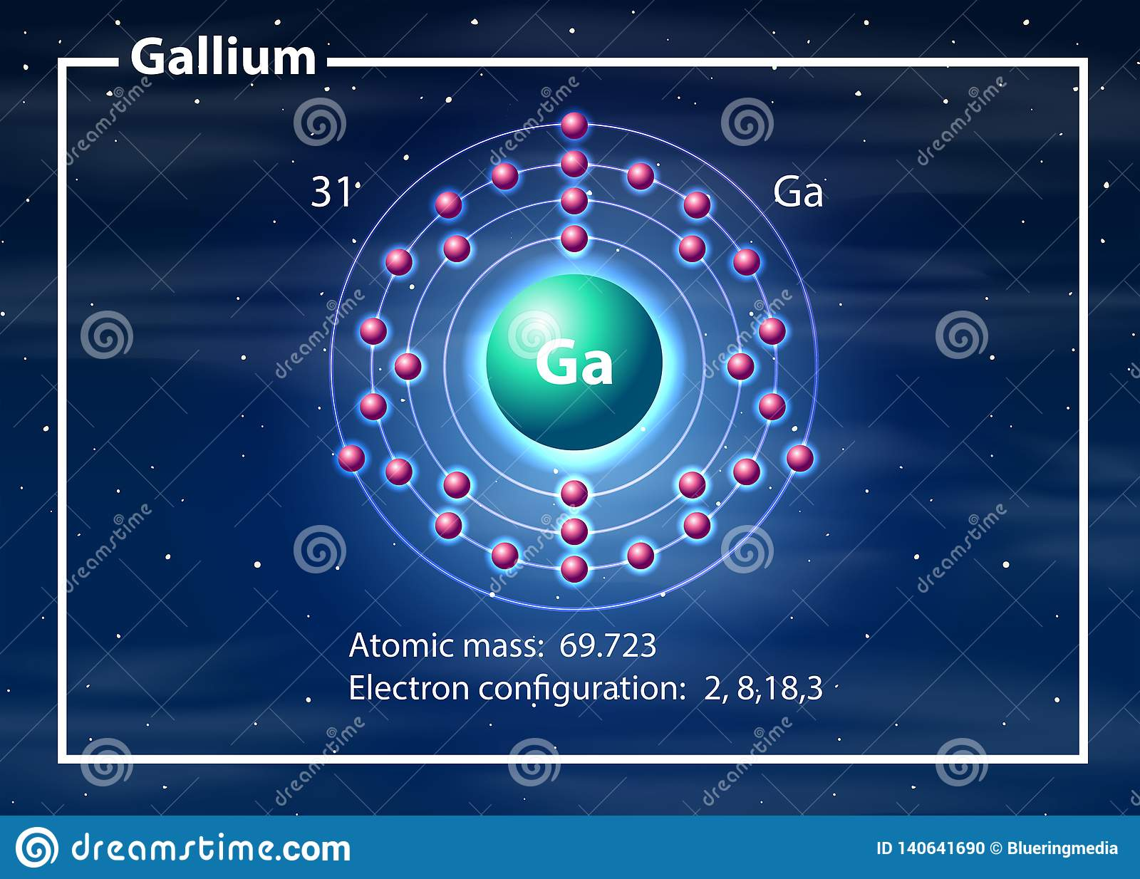 hight resolution of a gallium atom diagram