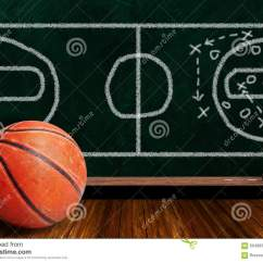 6 2 Offense Diagram Wire Thermostat Game Concept With Basketball And Chalk Board Play Strategy Stock Illustration - Image: 66488340