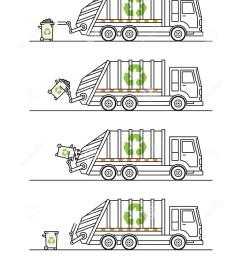 garbage truck diagram [ 1090 x 1300 Pixel ]