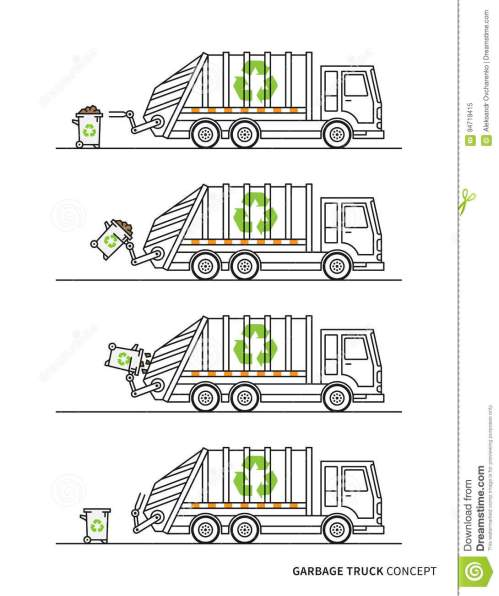 small resolution of garbage truck diagram