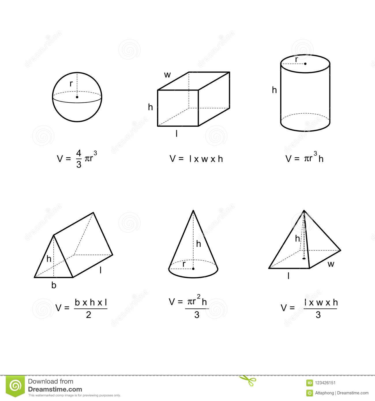 Geometry Area And Volume Formulas On White Background