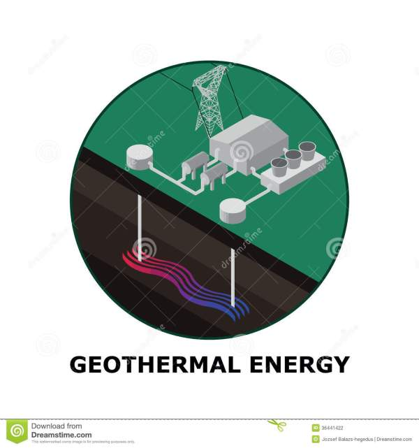 Geothermal Energy Renewable Sources - Part Stock