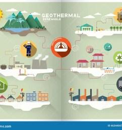 geothermal energy in simple graphic [ 1300 x 1107 Pixel ]
