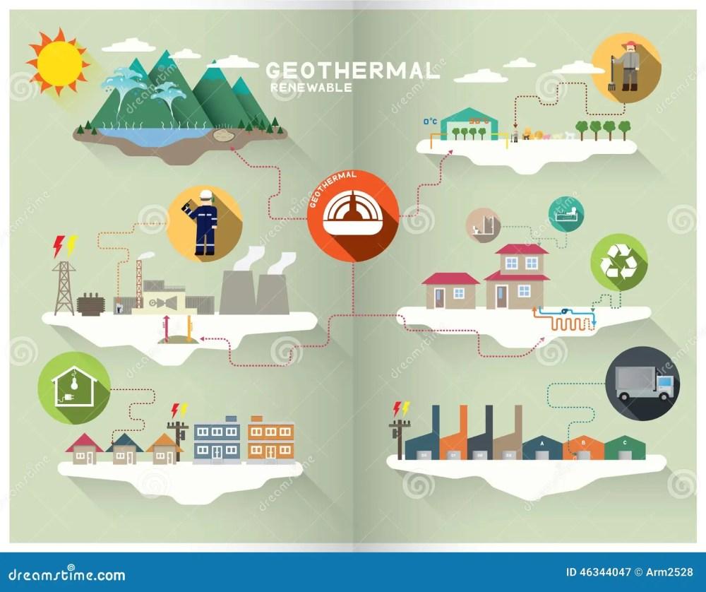 medium resolution of geothermal energy in simple graphic