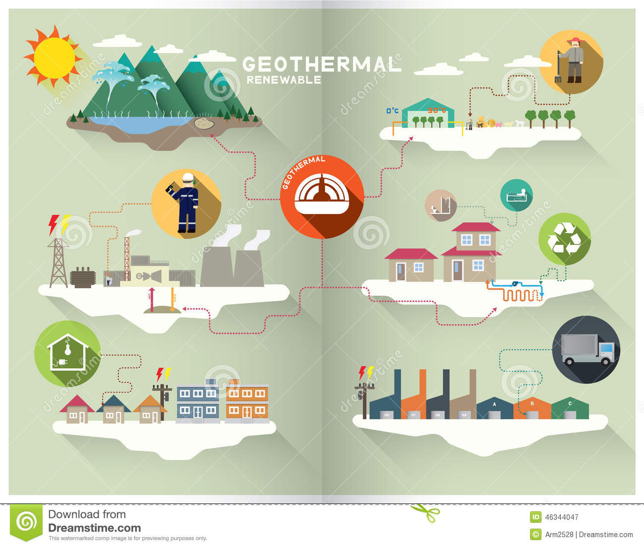 hight resolution of geothermal energy in simple graphic