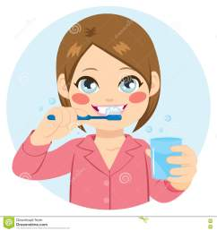 girl brushing teeth stock illustrations 642 girl brushing teeth stock illustrations vectors clipart dreamstime [ 1300 x 1390 Pixel ]