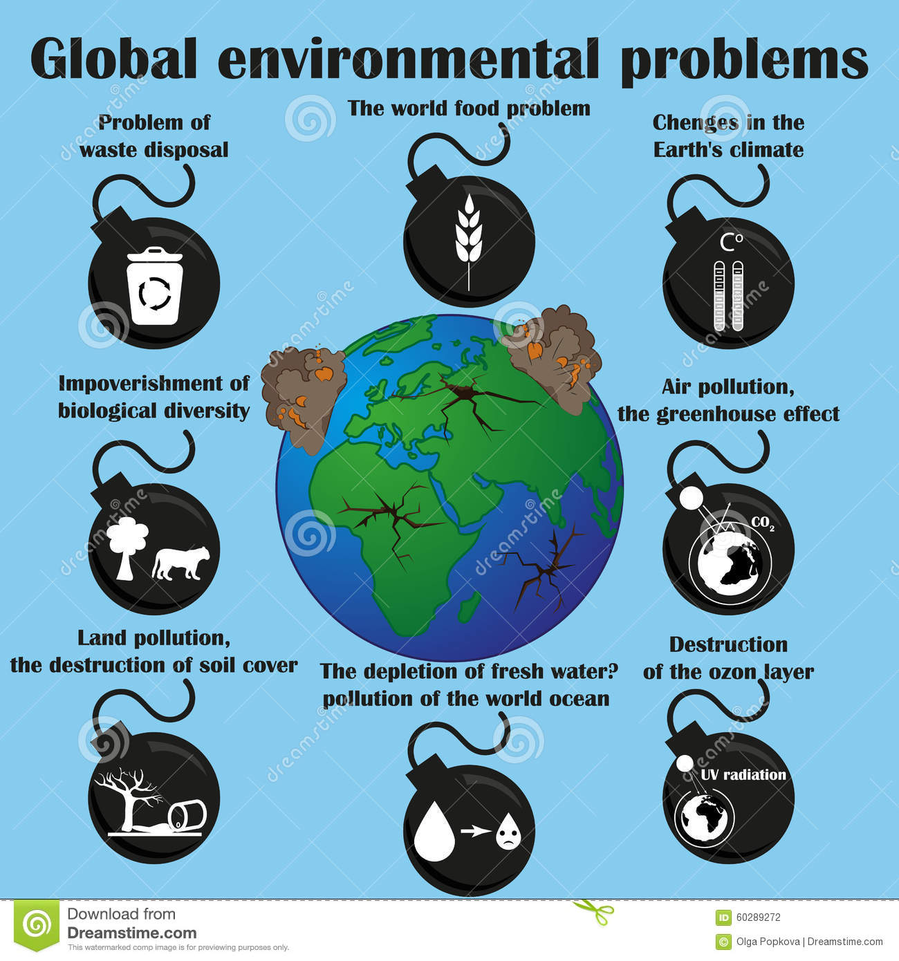 Global Environmental Problems Stock Vector