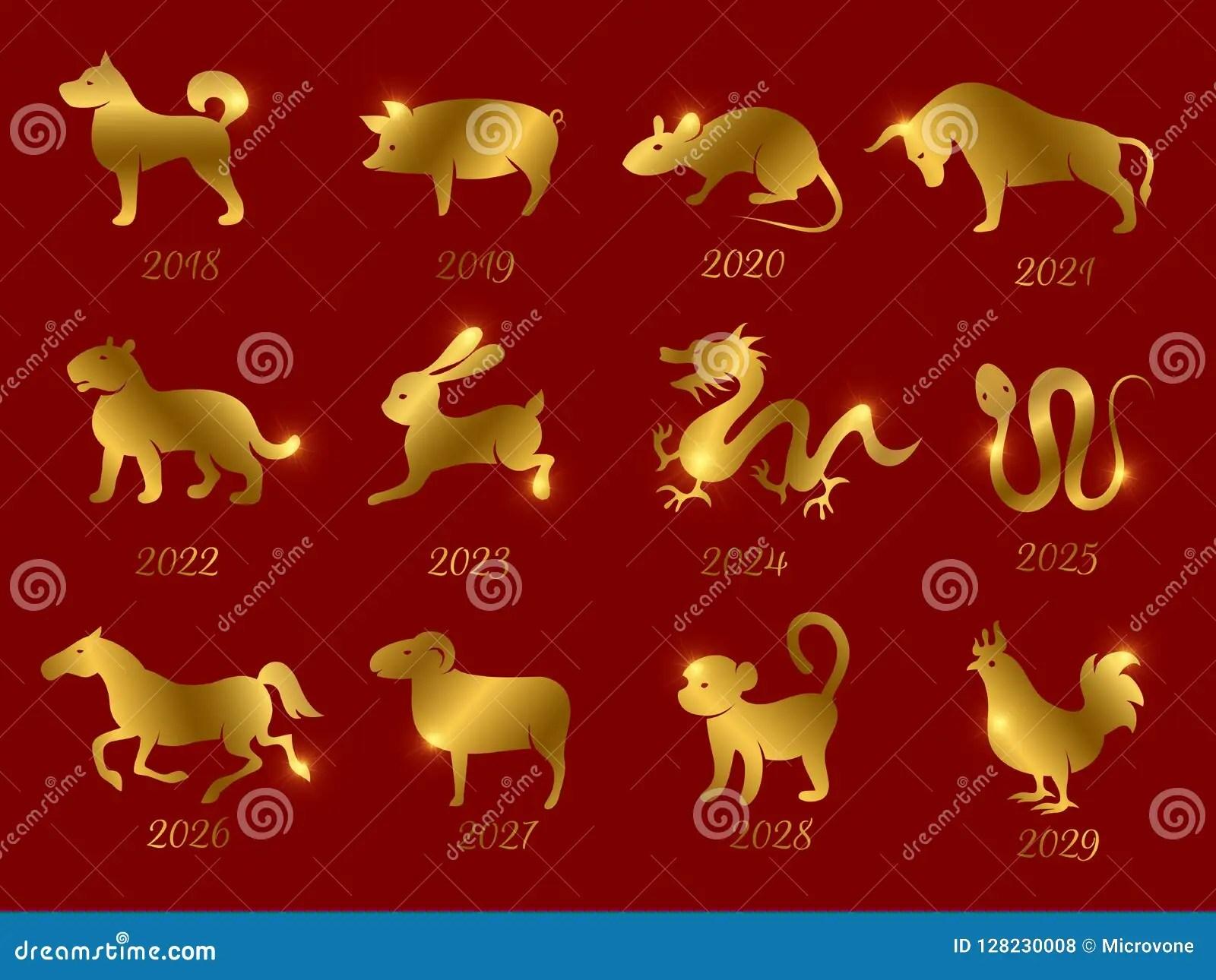 gold chinese horoscope zodiac
