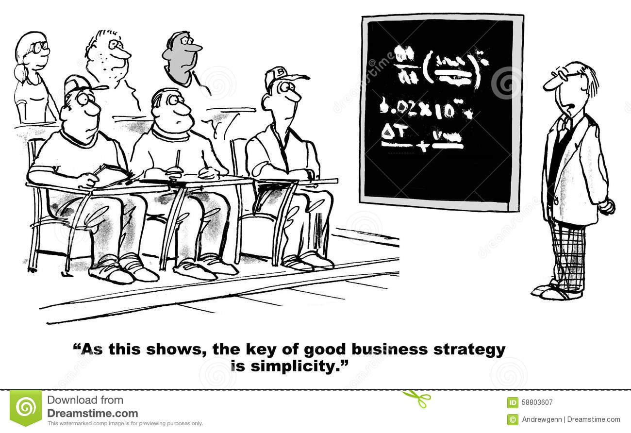 Operational Strategic Marketing Planning