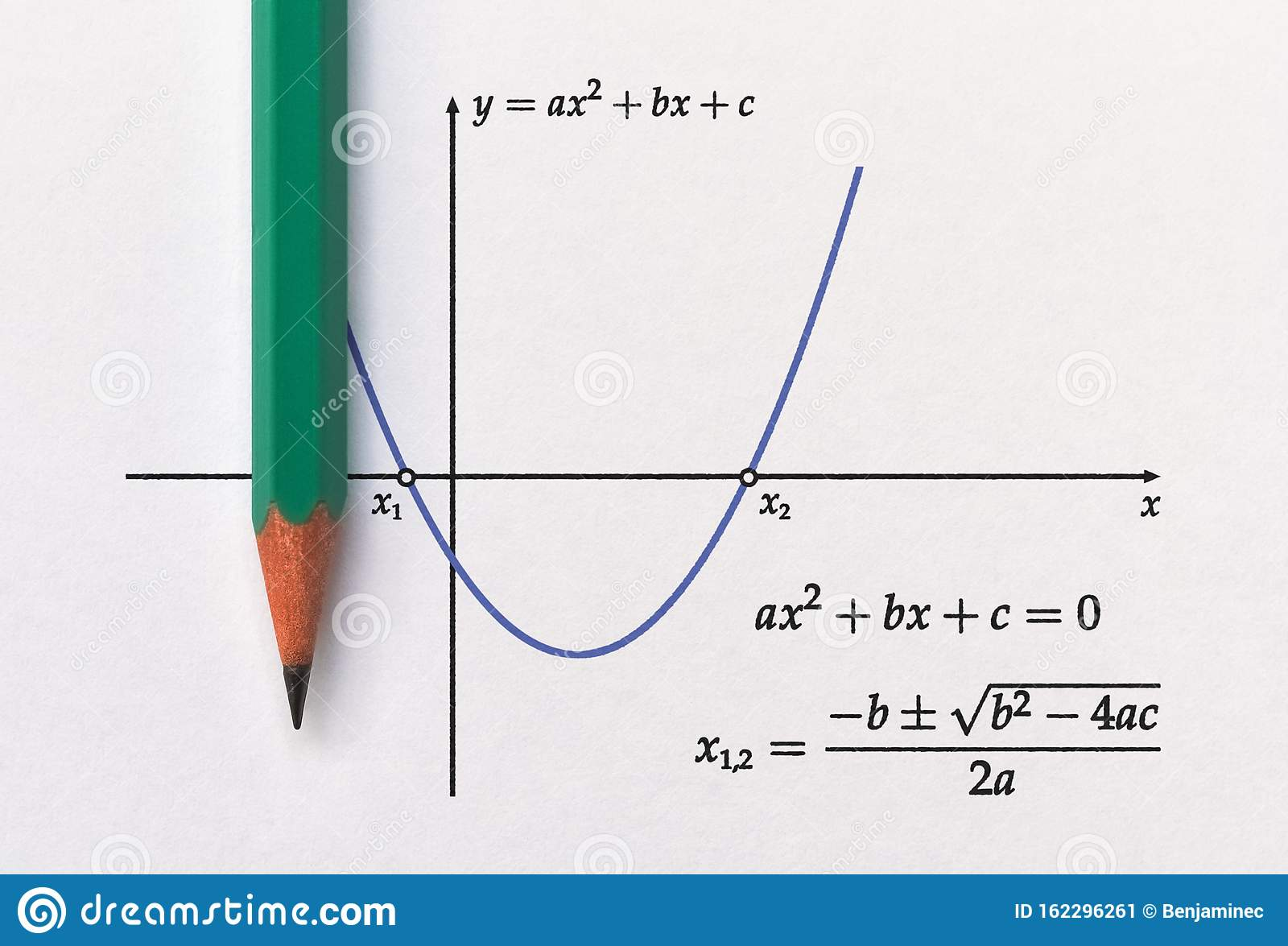 Graph Of Parabola Stock Image Image Of Lecture Practice