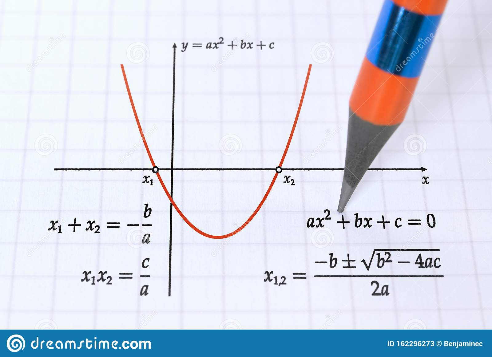 Graph Of Parabola Stock Image Image Of Curve Knowledge