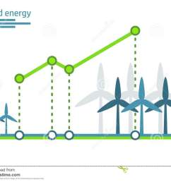 eco diagram ecology logo green logo with solar energy wind energy and water energy icons eco logo for infographics ecology concept  [ 1300 x 1019 Pixel ]