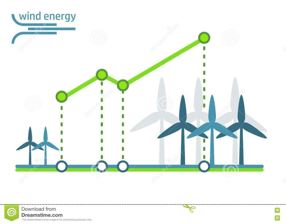 medium resolution of eco diagram ecology logo green logo with solar energy wind energy and water energy icons eco logo for infographics ecology concept