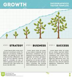 green tree and plant timeline diagram infographics vector template business growth concept [ 1300 x 1390 Pixel ]